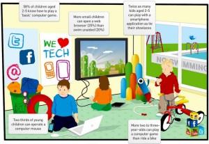 les très jeunes enfants apprennent à utiliser les outils informatiques avant des gestes du quotidien