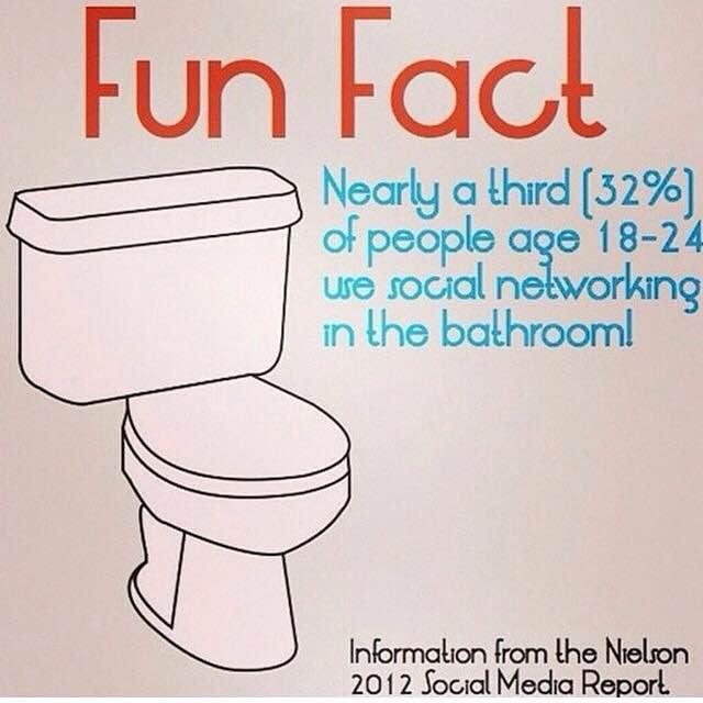 les jeunes de la génération Z et les médias sociaux dans la salle de bain :-)
