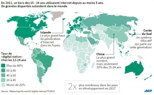 taux de digital natives chez les 12-24 ans à travers le monde